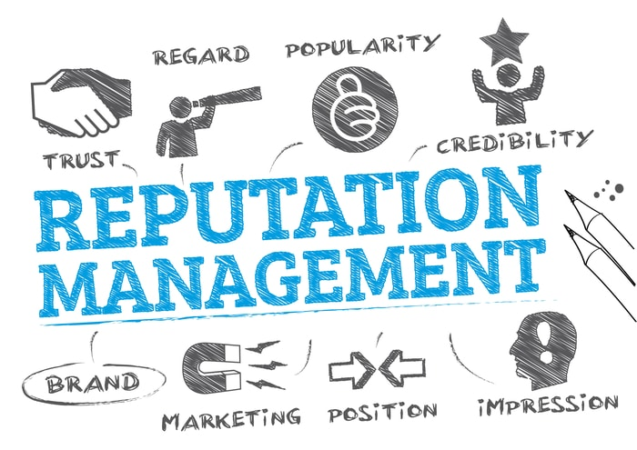 Reputation Management Strategy